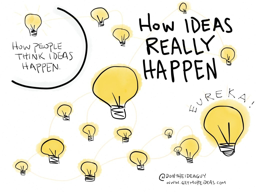 get-more-ideas_01-04-2014
