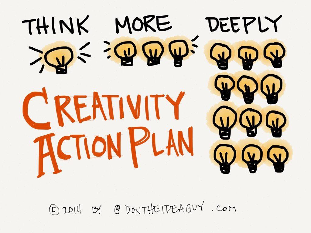 Creativity Action Plan